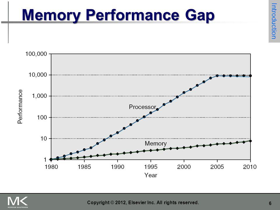 Memory Performance Gap
