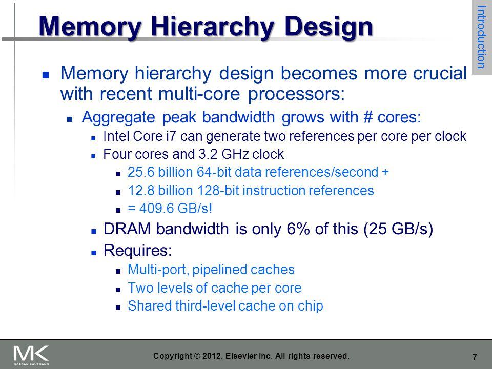 Memory Hierarchy Design