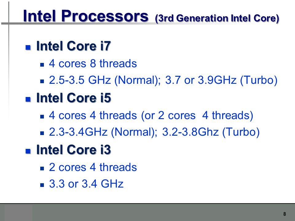 Intel Processors (3rd Generation Intel Core)