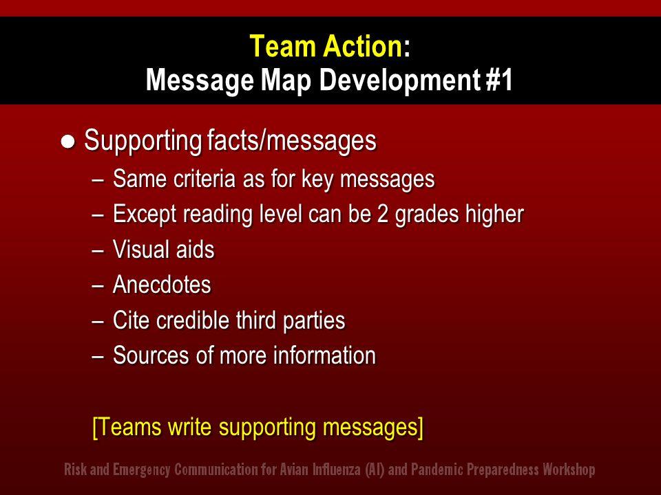 Team Action: Message Map Development #1