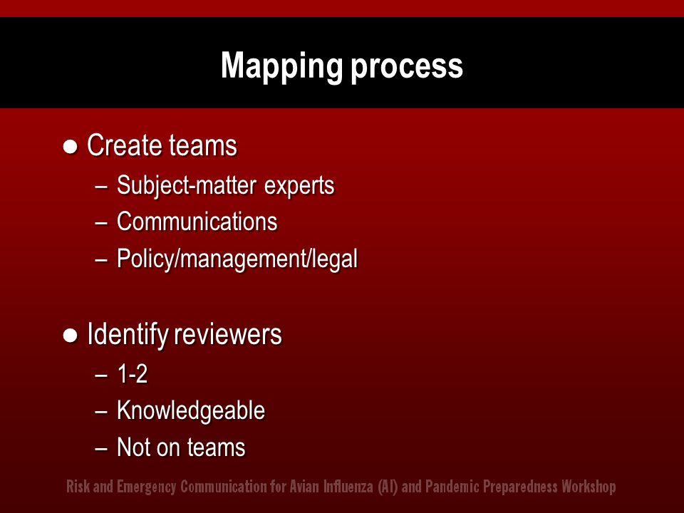Mapping process Create teams Identify reviewers Subject-matter experts