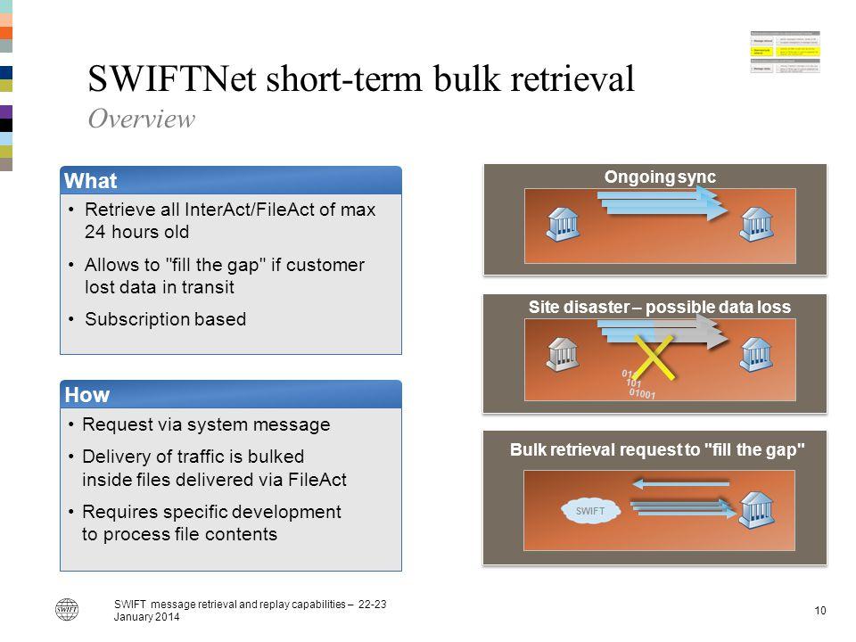 SWIFTNet short-term bulk retrieval Overview
