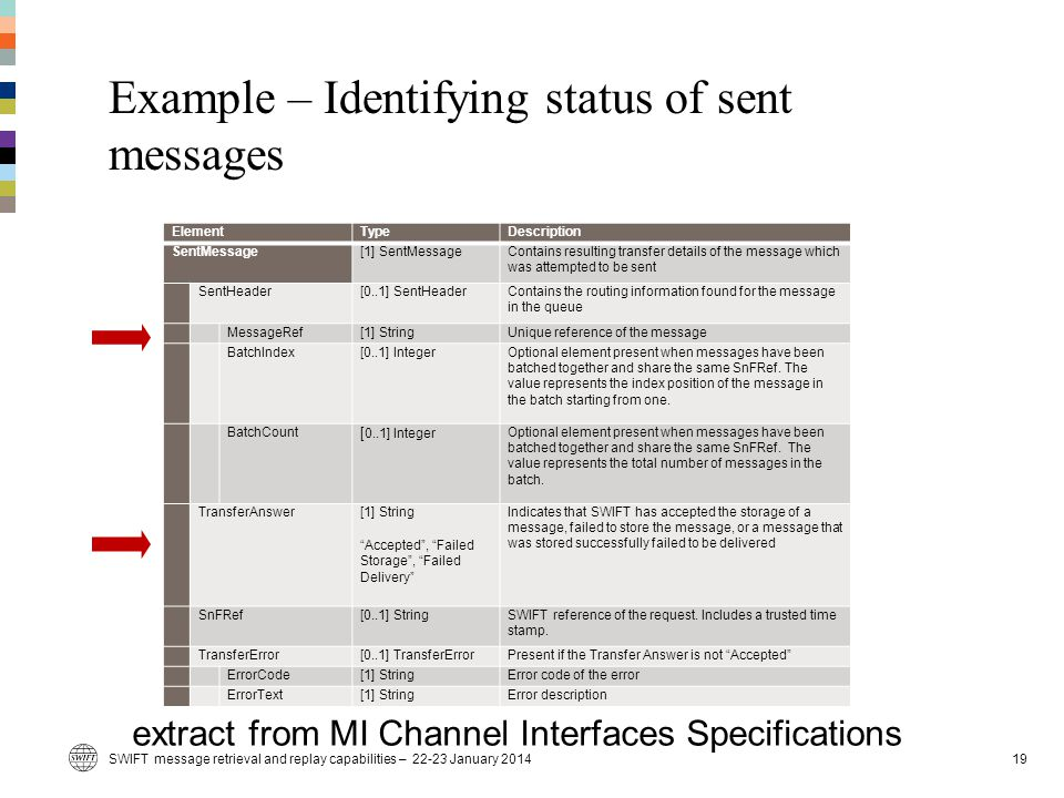 Example – Identifying status of sent messages