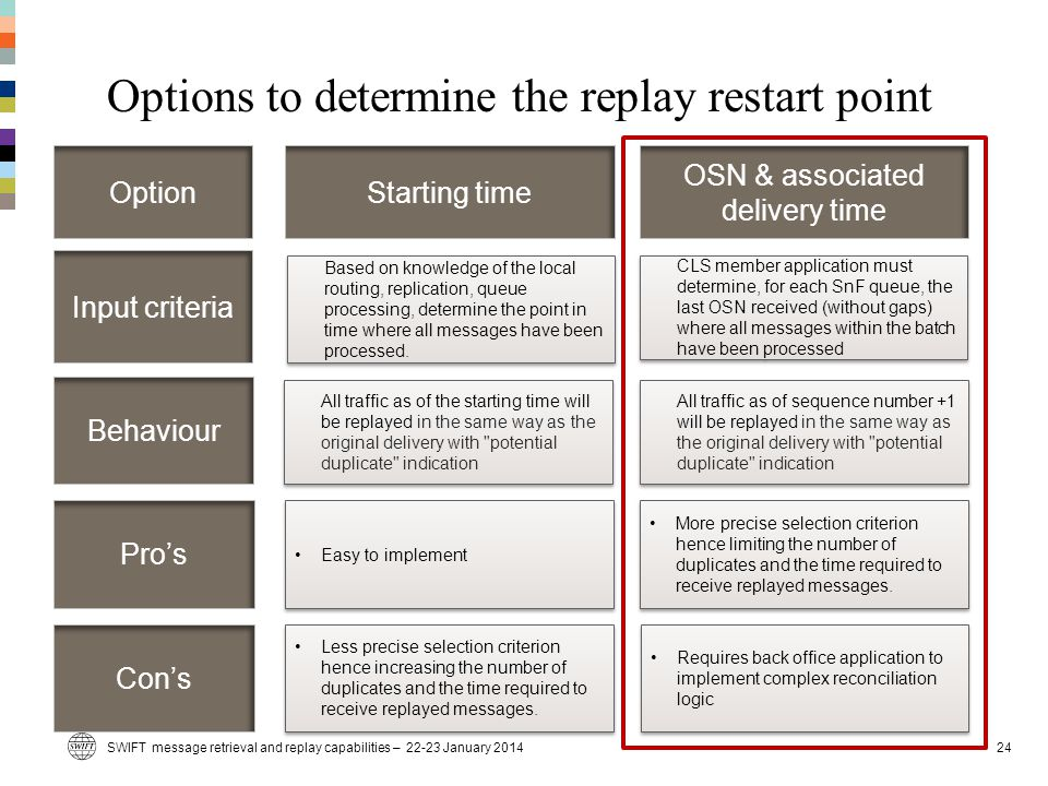 Options to determine the replay restart point