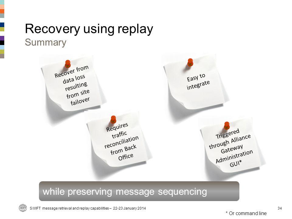 Connectivity and Messaging Portfolio La Hulpe