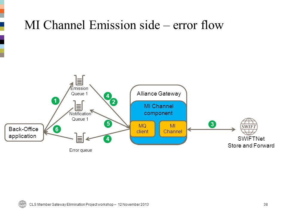 MI Channel Emission side – error flow