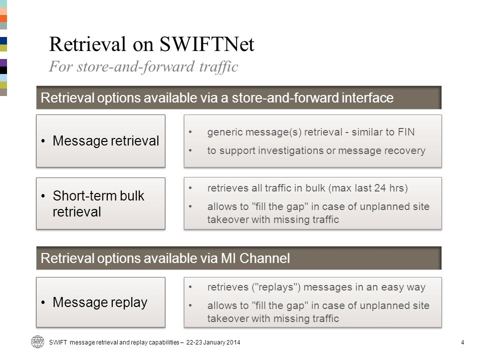 Retrieval on SWIFTNet For store-and-forward traffic