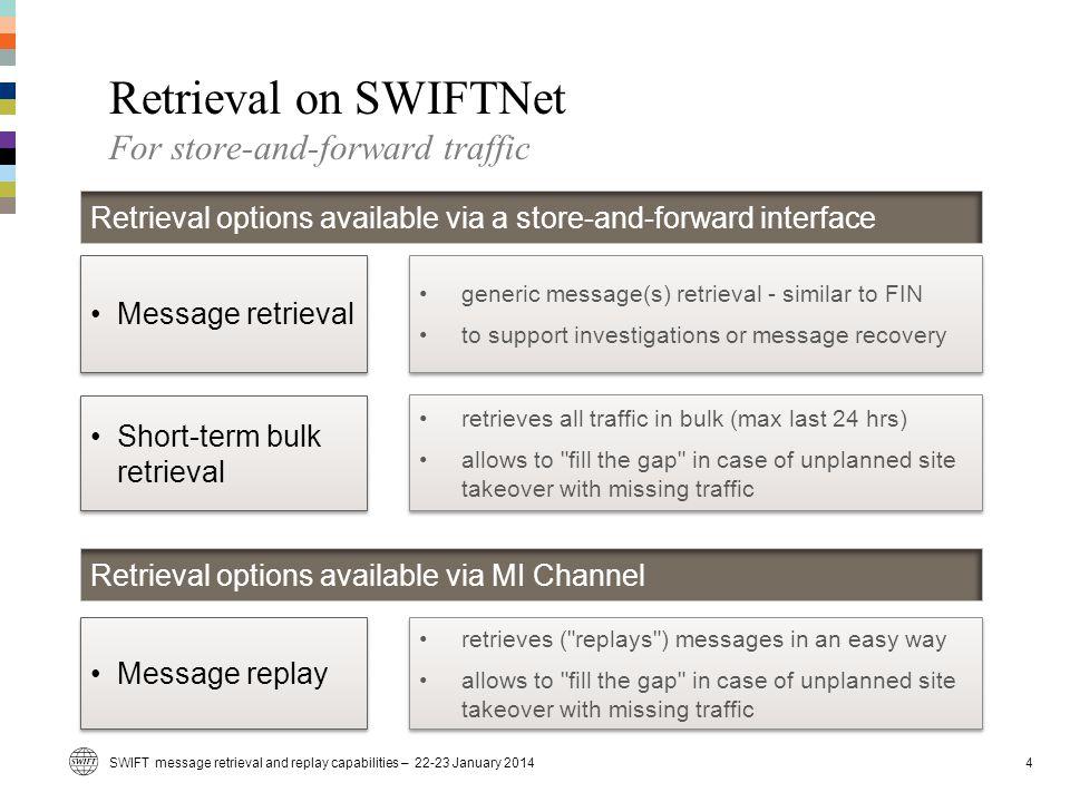 Retrieval on SWIFTNet For store-and-forward traffic
