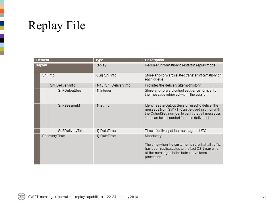 Replay File Element Type Description Replay