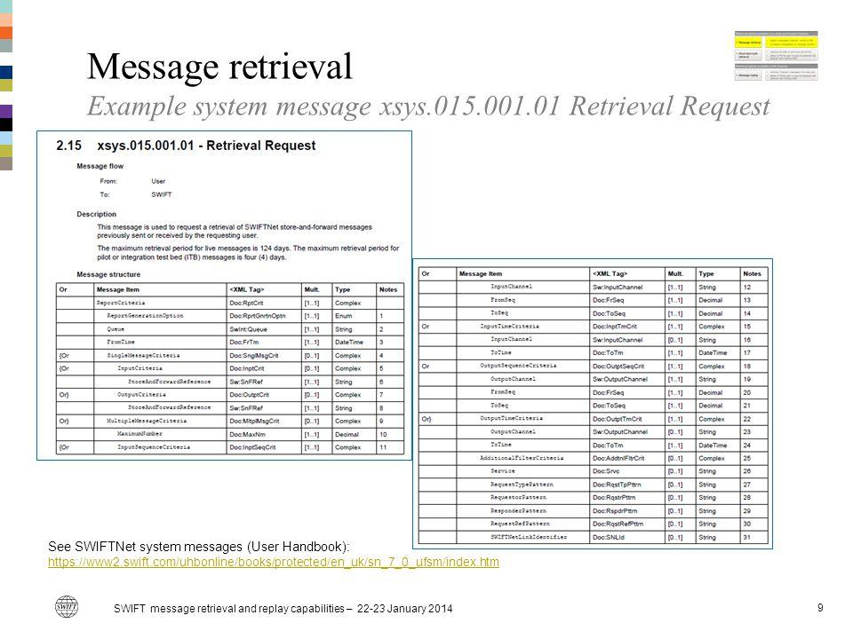 Portfolio Evolution March 2009. Message retrieval Example system message xsys.015.001.01 Retrieval Request.