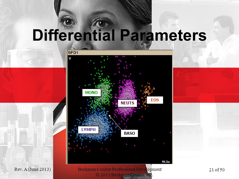 Differential Parameters
