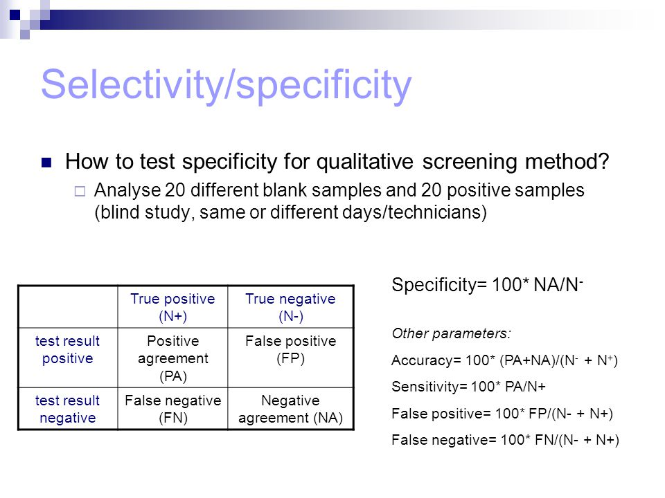 Selectivity/specificity