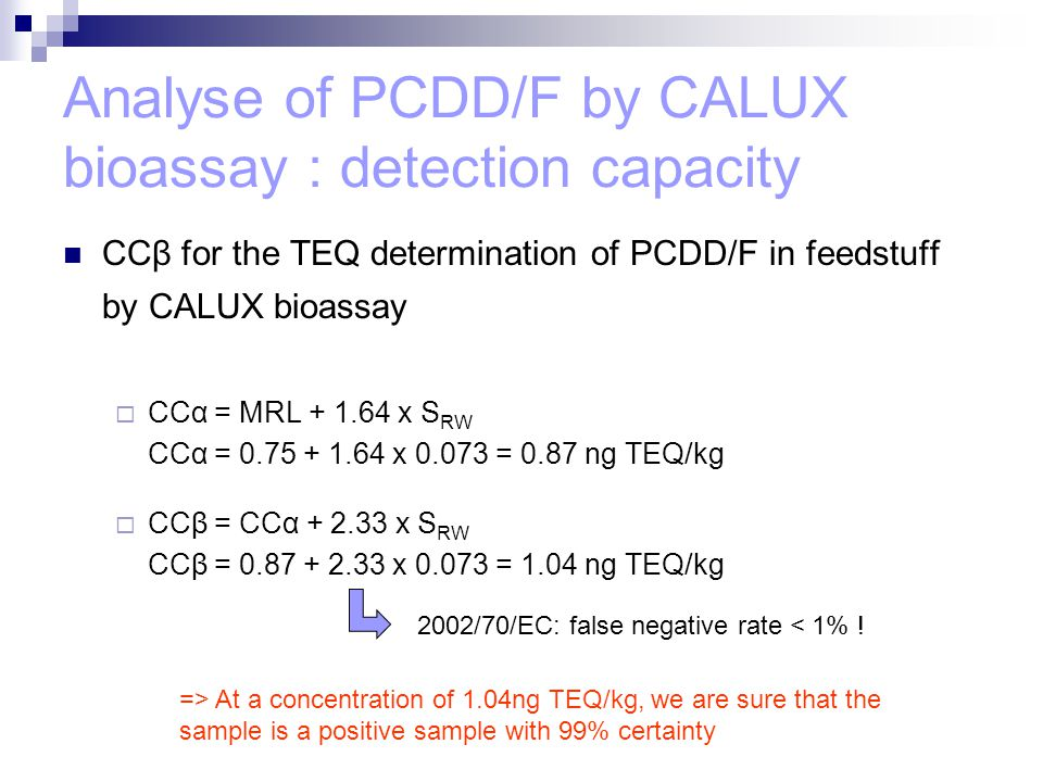 Analyse of PCDD/F by CALUX bioassay : detection capacity
