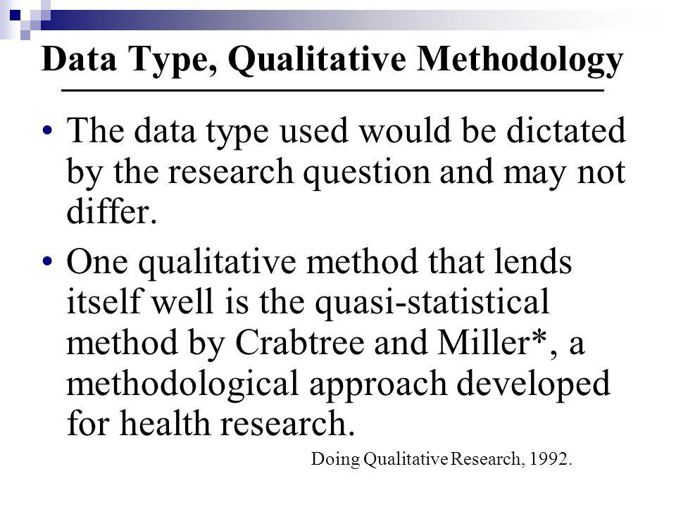 Data Type, Qualitative Methodology