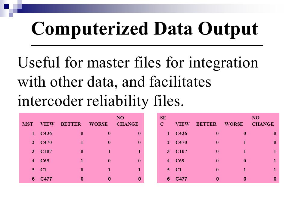 Computerized Data Output