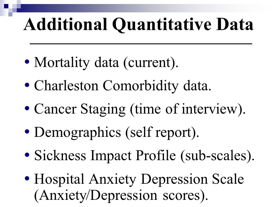 Additional Quantitative Data