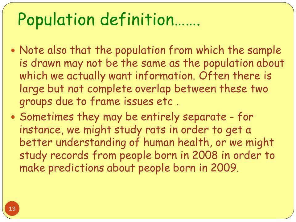 Population definition…….