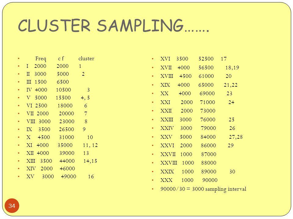 CLUSTER SAMPLING……. Freq c f cluster I 2000 2000 1 II 3000 5000 2