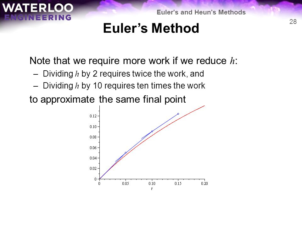 Euler's Method Note that we require more work if we reduce h: