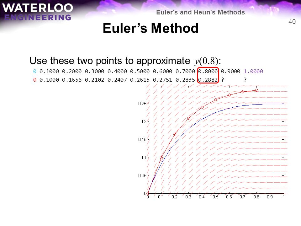 Euler's Method Use these two points to approximate y(0.8):
