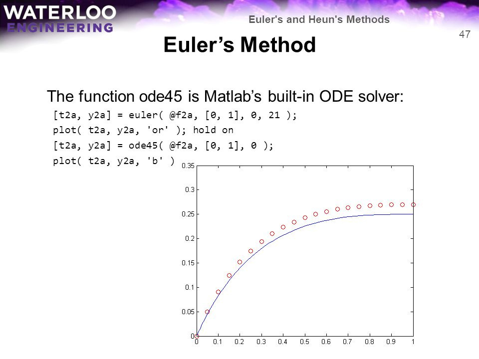 Euler's Method The function ode45 is Matlab's built-in ODE solver: