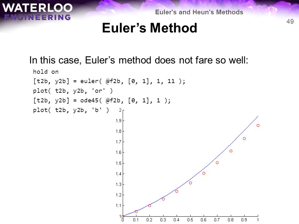 Euler's Method In this case, Euler's method does not fare so well: