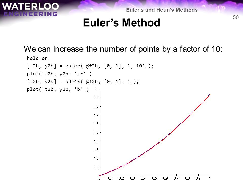 Euler's Method We can increase the number of points by a factor of 10: