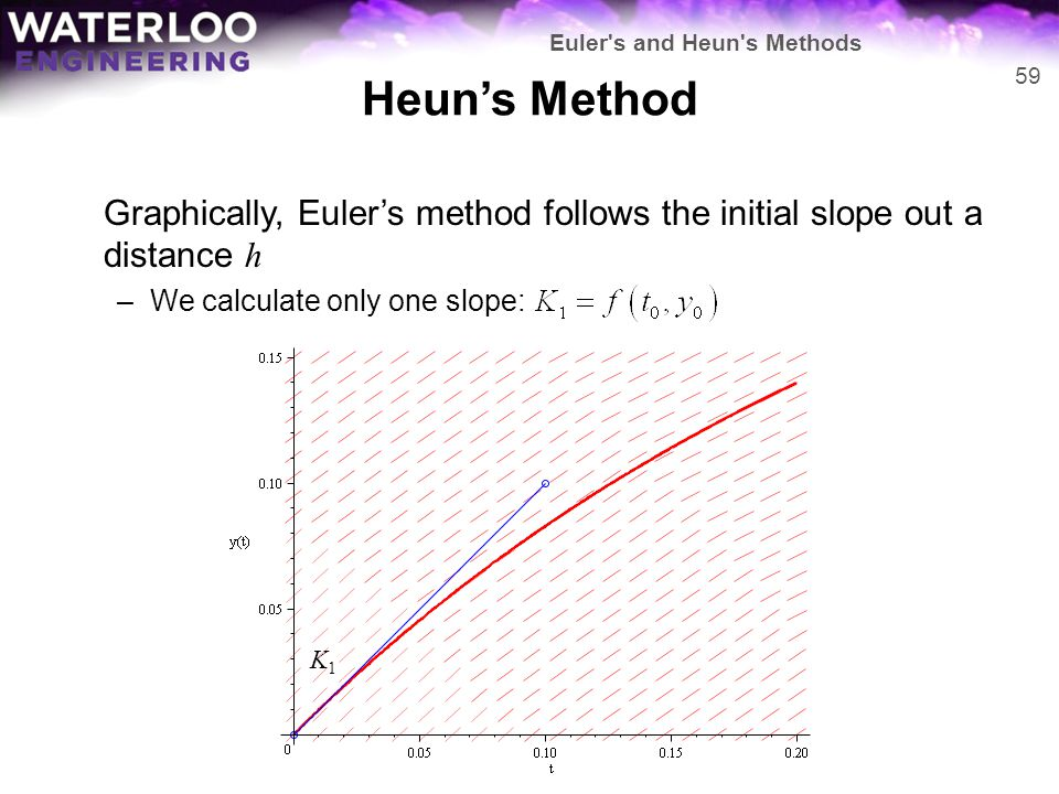 Euler s and Heun s Methods