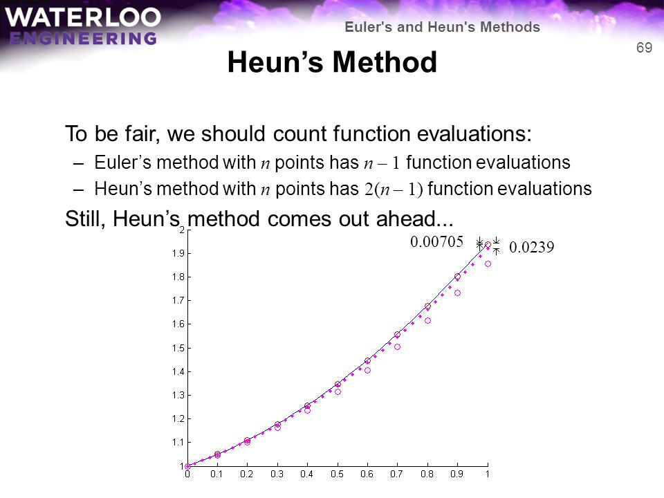 Heun's Method To be fair, we should count function evaluations: