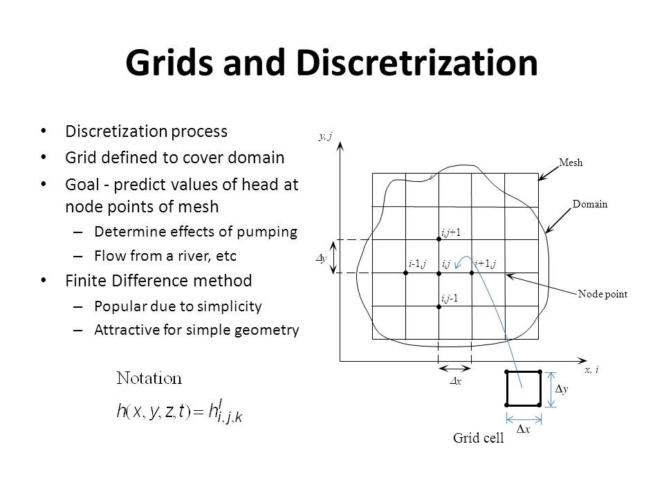 Grids and Discretrization