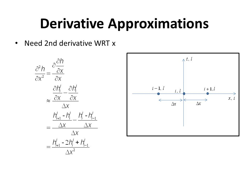 Derivative Approximations
