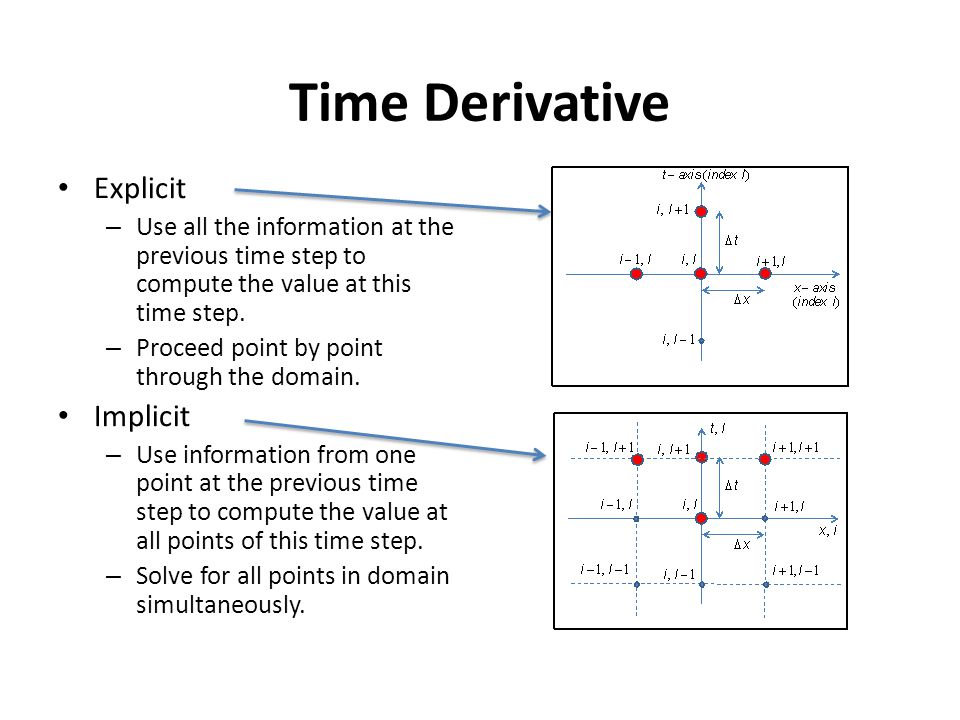 Time Derivative Explicit Implicit