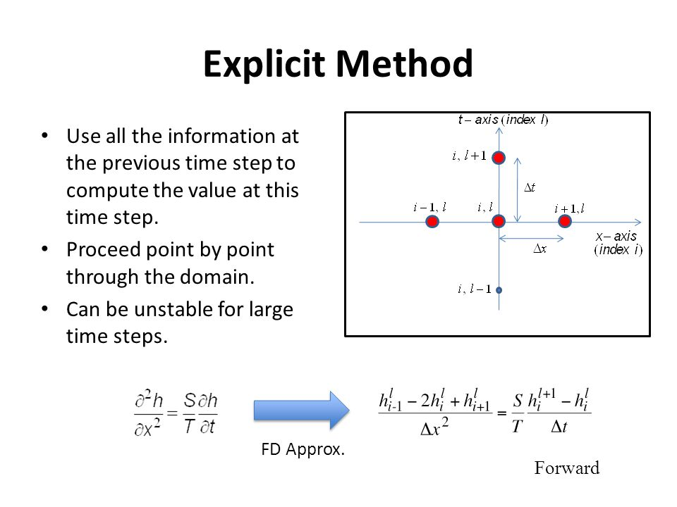 Explicit Method Use all the information at the previous time step to compute the value at this time step.