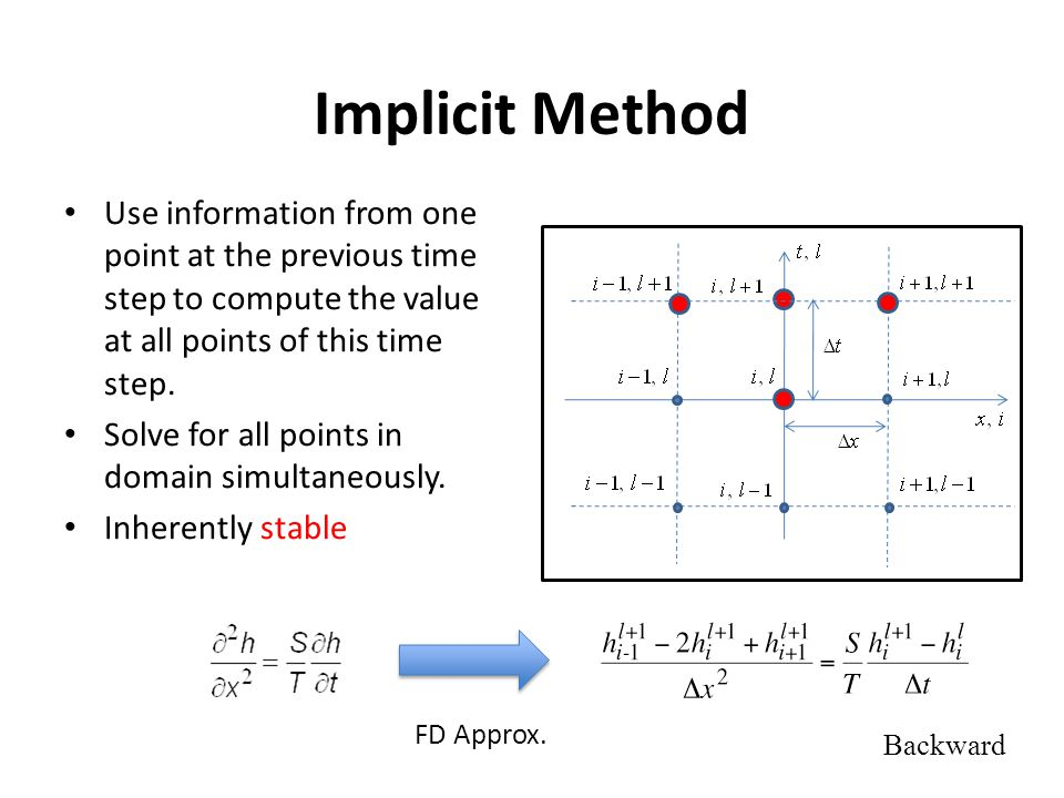 Implicit Method Use information from one point at the previous time step to compute the value at all points of this time step.