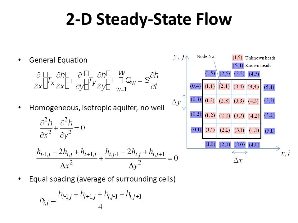 2-D Steady-State Flow General Equation