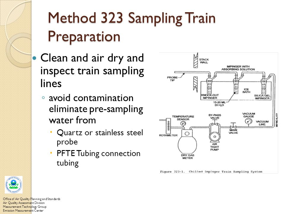 Method 323 Sampling Train Preparation