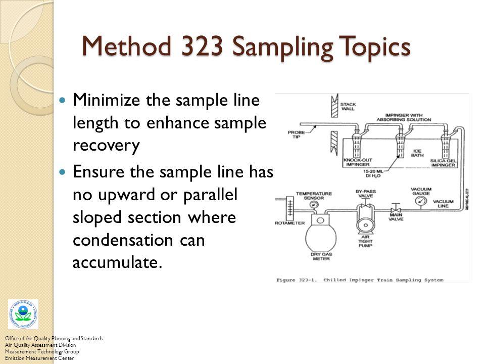 Method 323 Sampling Topics
