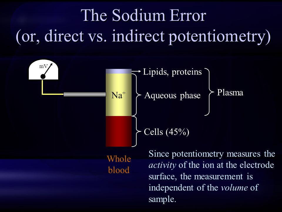 The Sodium Error (or, direct vs. indirect potentiometry)