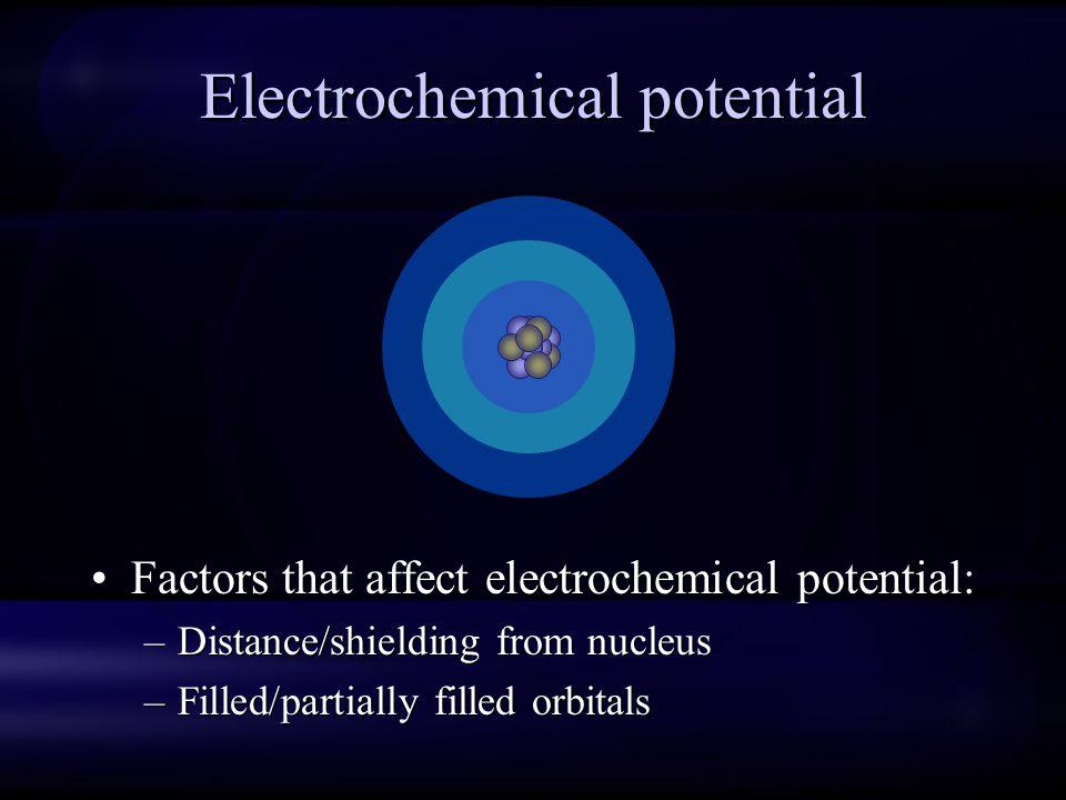 Electrochemical potential