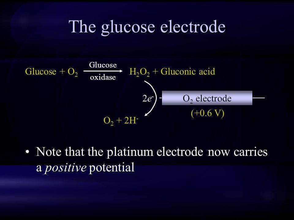 The glucose electrode Glucose. oxidase. H2O2 + Gluconic acid. Glucose + O2. O2 + 2H- 2e- (+0.6 V)