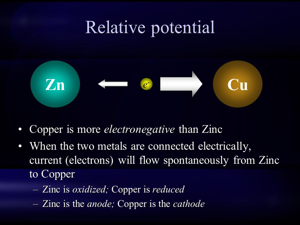 Relative potential Zn Cu Copper is more electronegative than Zinc