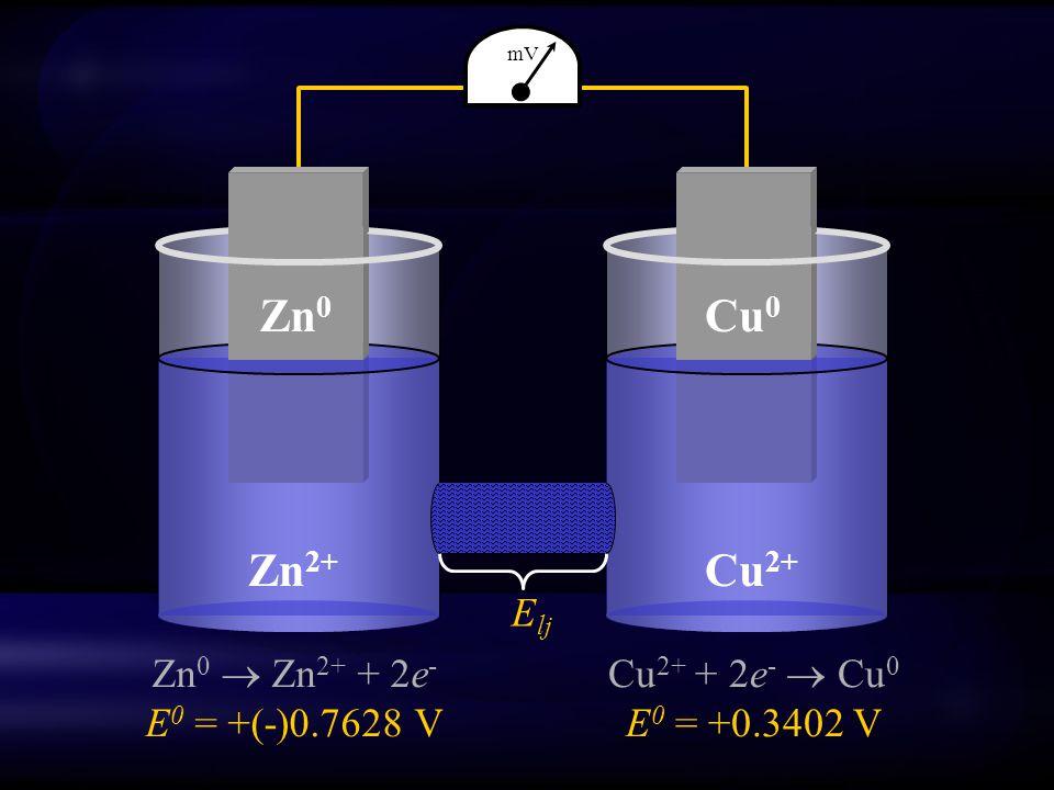 Cu2+ Zn2+ Zn0 Cu0 Elj Zn0  Zn2+ + 2e- E0 = +(-)0.7628 V
