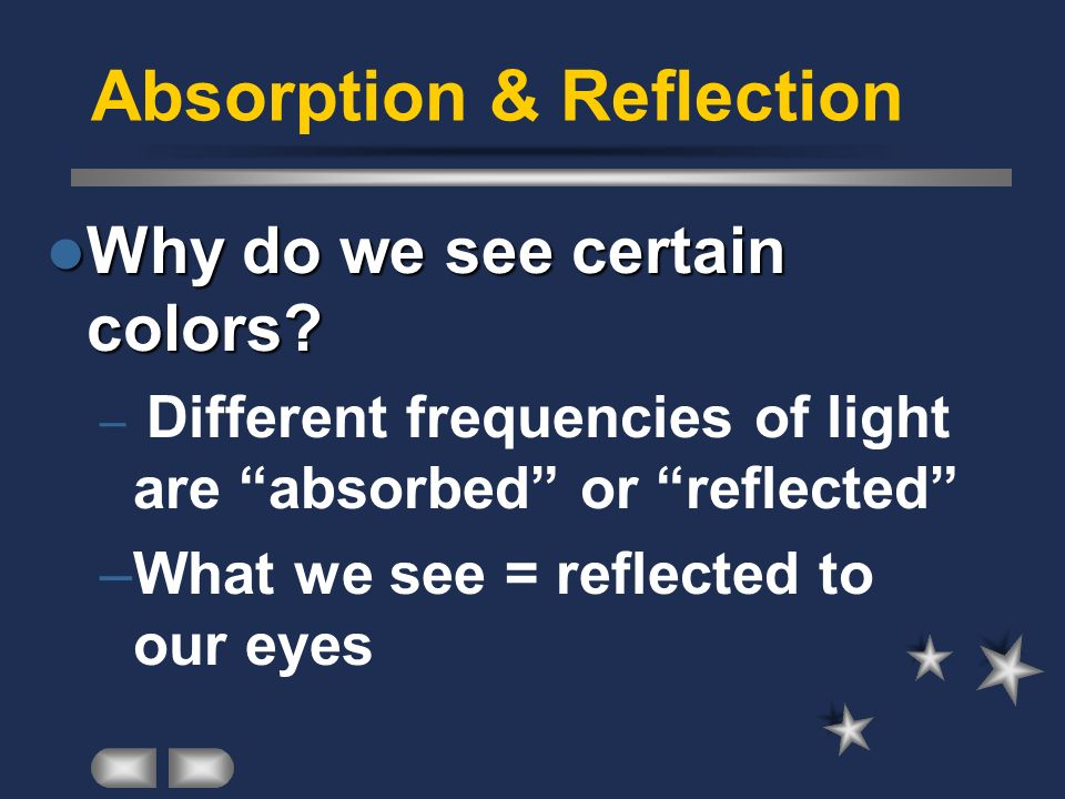 Absorption & Reflection
