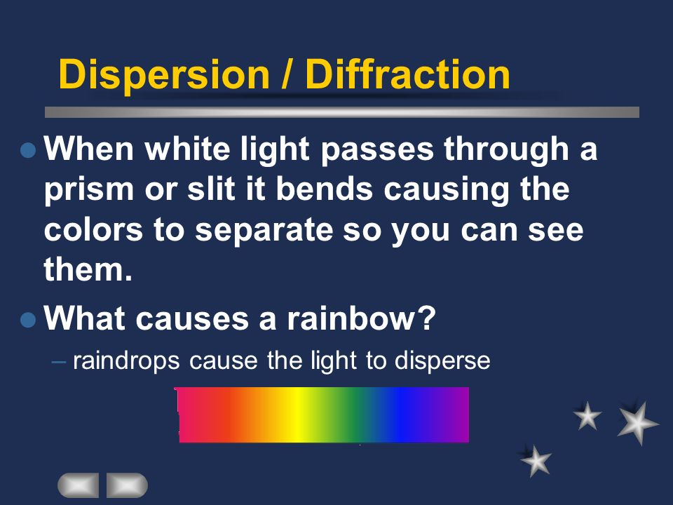 Dispersion / Diffraction