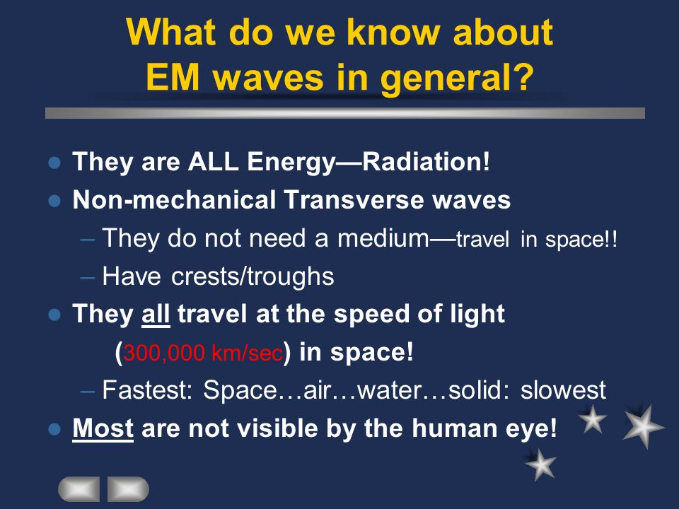 What do we know about EM waves in general