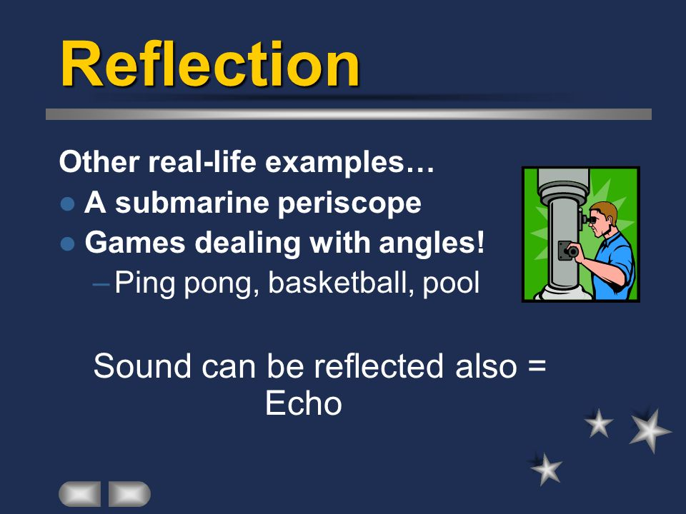 Reflection Sound can be reflected also = Echo