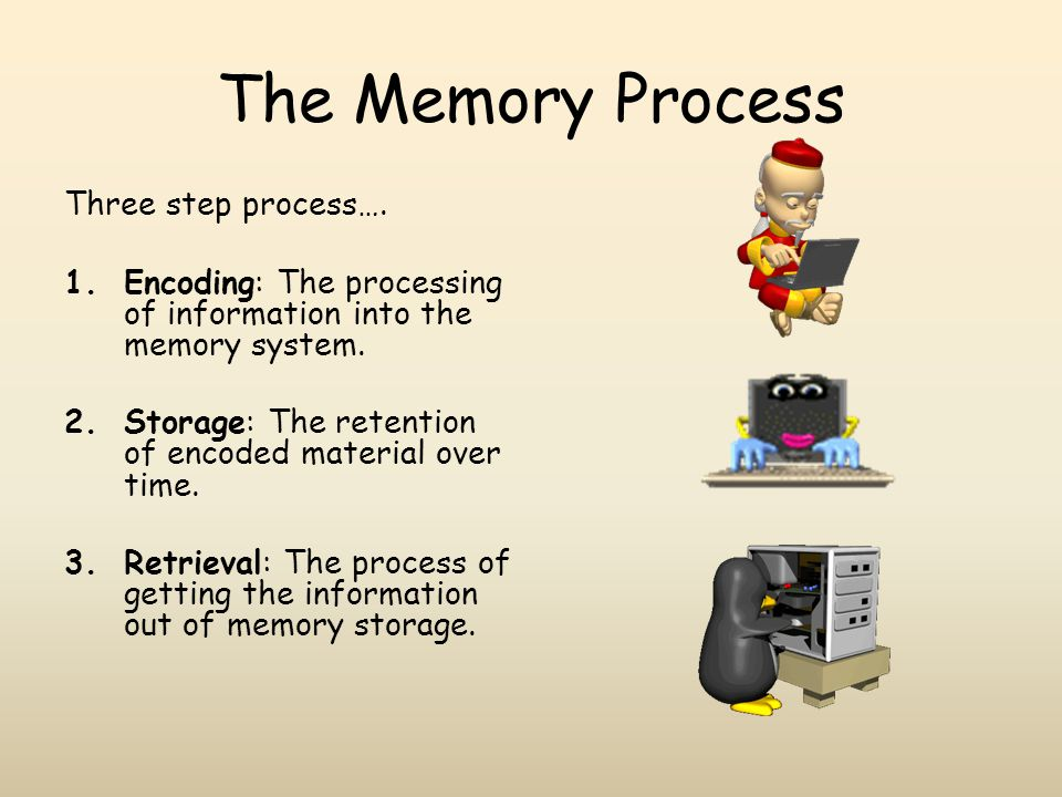 The Memory Process Three step process….