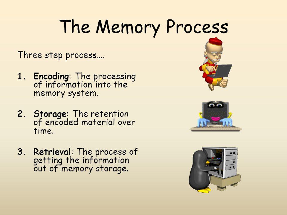 The Memory Process Three step process….