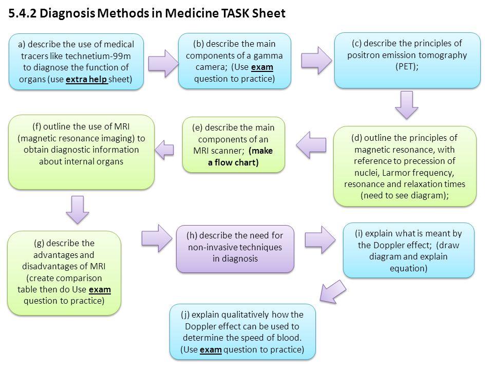 5.4.2 Diagnosis Methods in Medicine TASK Sheet