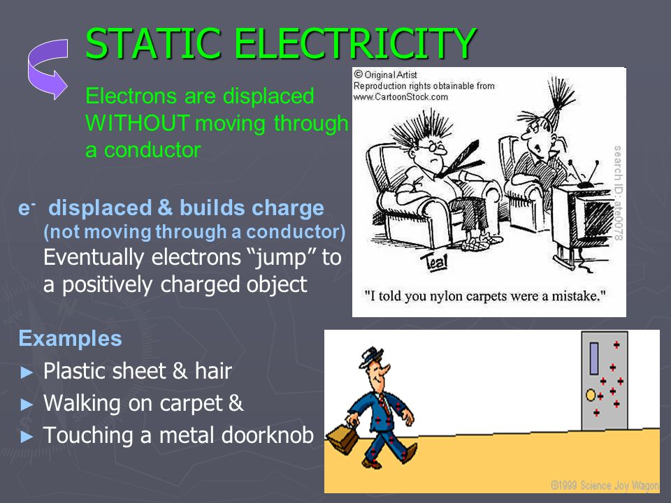 STATIC ELECTRICITY Electrons are displaced WITHOUT moving through a conductor.